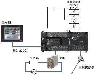 cp1w-ts004的1个单元热电偶输入为最多12点 通过多台cp1e控制装置时